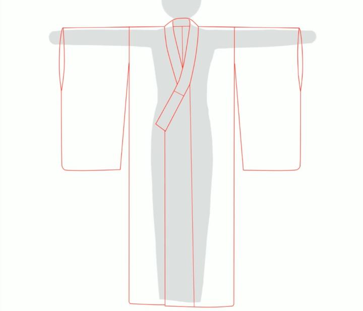 着物の図面