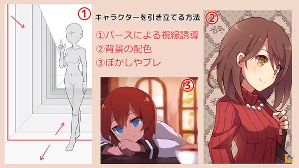 キャラクターを引き立てる方法