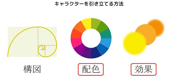 配色と効果