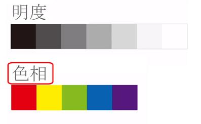 色の基礎知識