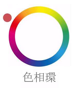 色相環を参照する