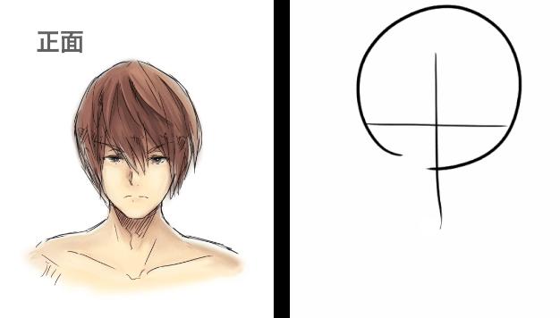 顔の基本的な描き方