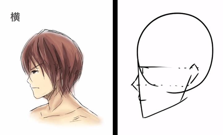 目や鼻の位置は正面の時と同じ