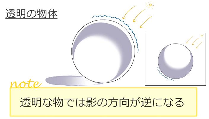 透明な物体の影