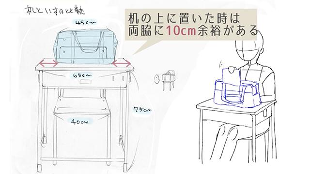 鞄を机や椅子と比較する