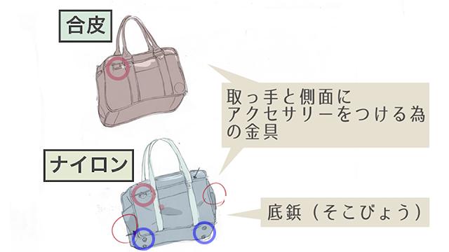 鞄の底鋲(そこびょう)