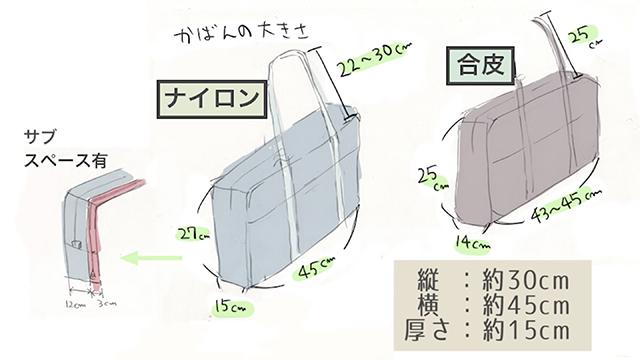 鞄の大きさ