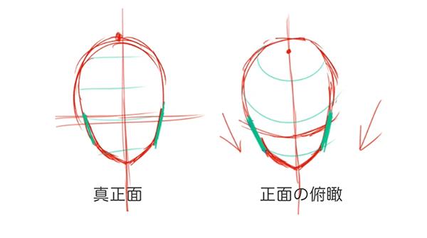 俯瞰の顔の描き方