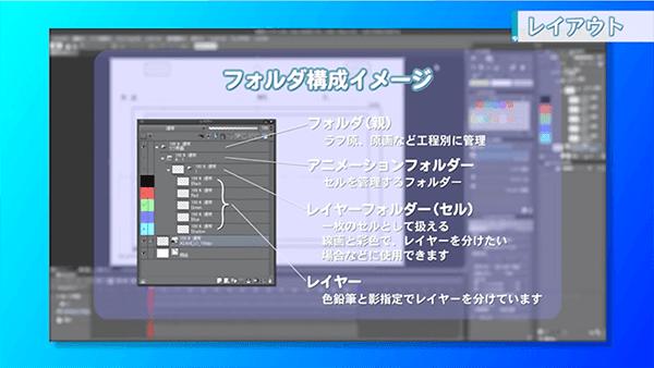 アニメーションのフォルダ構成イメージ