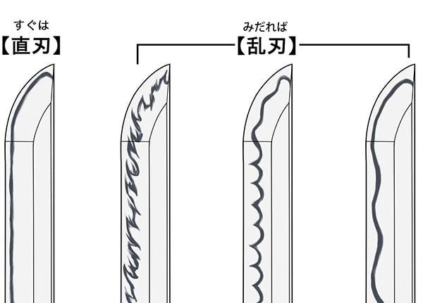 日本刀の刃文の種類