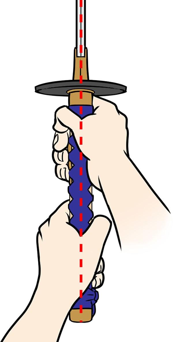 上から見た日本刀の握り方