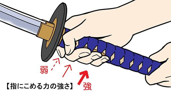日本刀の握り方