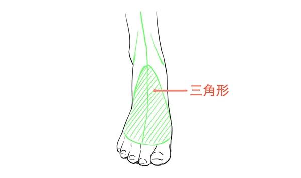 足の甲の三角形