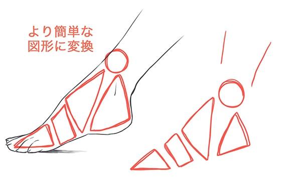 足のパーツの単純化