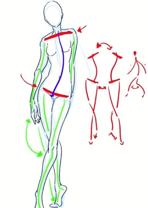 肩と腰の動き