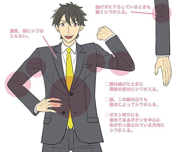 スーツのシワの描き方