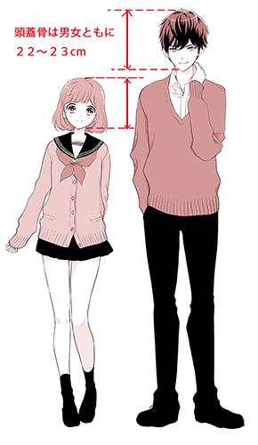 男女の身長差