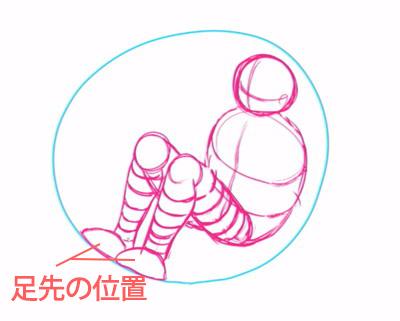 円の外周に足先を描く