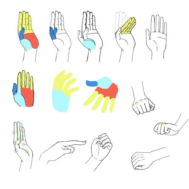手や指の描き方 イラストbyさときち