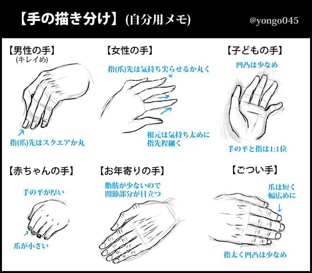 手の描き分け イラストby yongo.