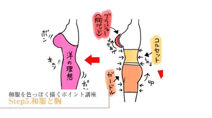 和服着用時における胸の描き方