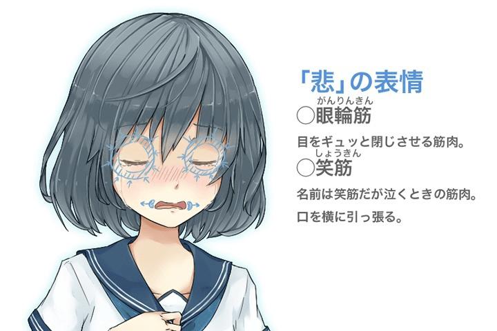泣く時の目の周りの筋肉
