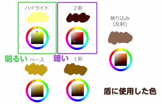 金属の盾に使用する色