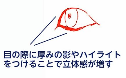 目の際の厚み