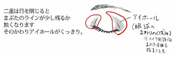 目のアイホールを描く