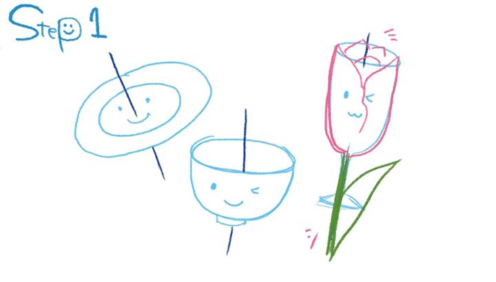 食器の中心に一本の線を描く