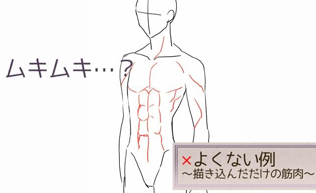 良くない筋肉の絵
