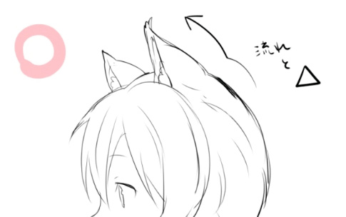 獣耳にできる凹凸