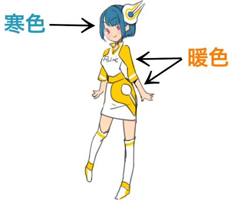 キャラクターデザインの配色