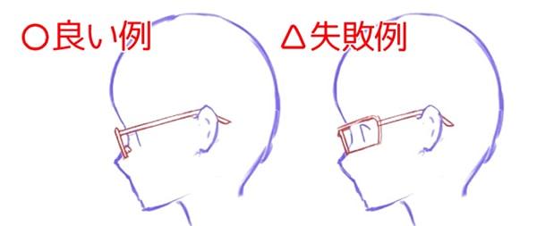 メガネの配置の例