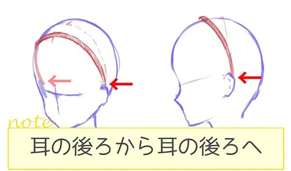 耳の後ろからのカチューシャ
