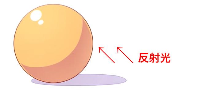 反射光の当たる部分にもハイライトを入れる