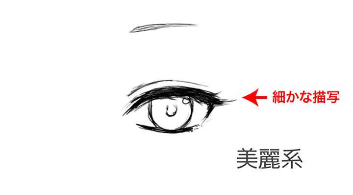 美麗系の目