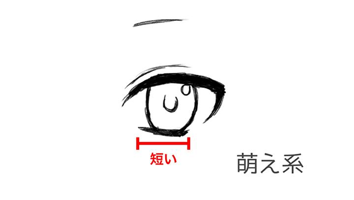 萌え系の目