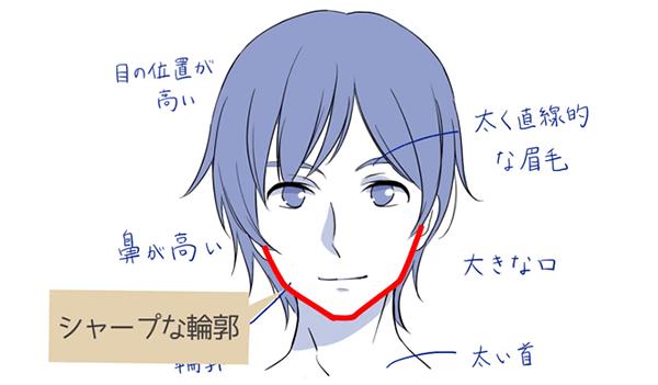 男性キャラクターの描き方講座 顔髪身体編 お絵かき講座パルミー