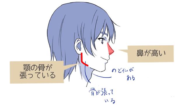 男性の鼻は高く