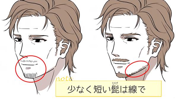 少なく短いひげは線で
