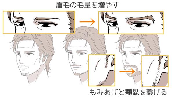 もみあげと顎髭を繋げる