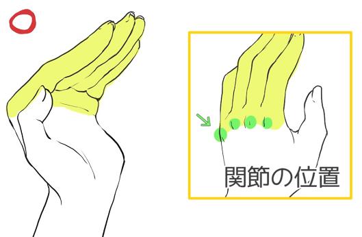 関節の位置を意識