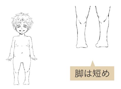 男性キャラの体型の描き方講座細身からアスリートまでお絵かき講座