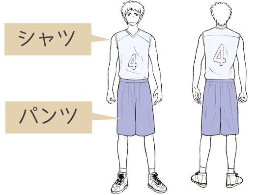 バスケユニフォームの構成