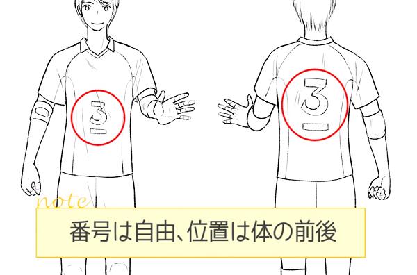 選手番号の位置は体の前後