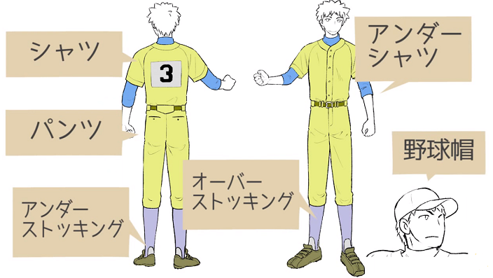 野球ユニフォームの構成