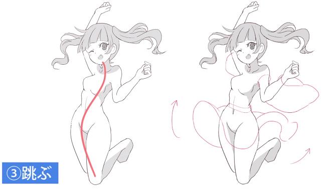 S字曲線を意識して身体を描く