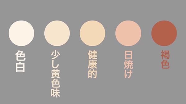 色白から日焼けまでカバー女性キャラクターの肌の塗り方講座お絵かき