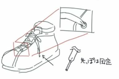 スニーカーの紐の構造